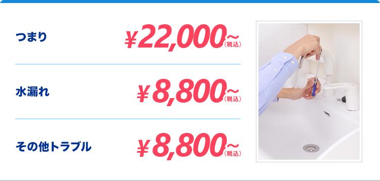 洗面所のトラブルの料金図
